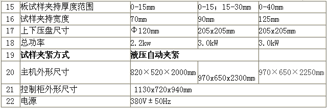 WEW-100D/300D/600D/1000D電液式(微機屏顯)萬能試驗機