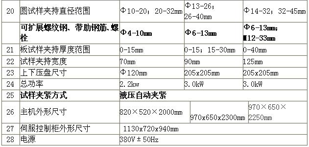WAW-100D/300D/600D/1000D微機控制電液伺服萬能試驗機