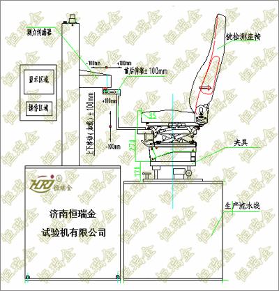 电路板采用光电隔离设计,具有抗干扰能力强的特点.
